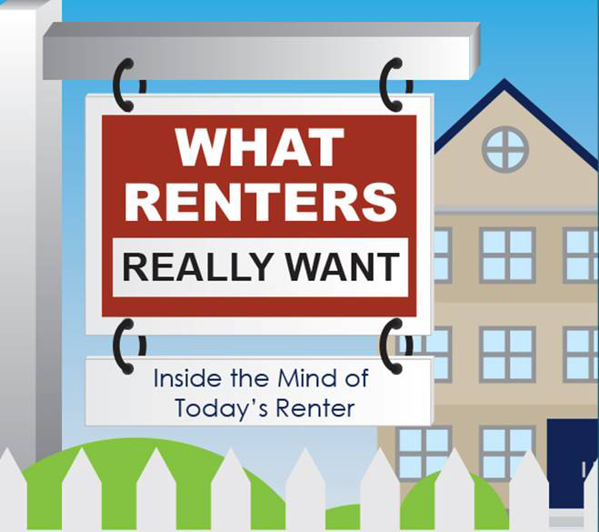 Hottest Rental Markets in the US CROP