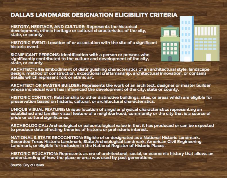 Historic designation criteria