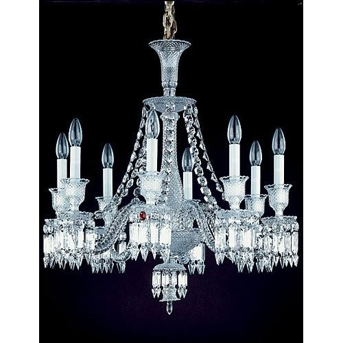 Did You Know About The Baccarat Outlet