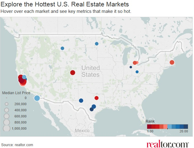 4 of the 20 hottest real estate markets in the usa are in for Hot real estate markets