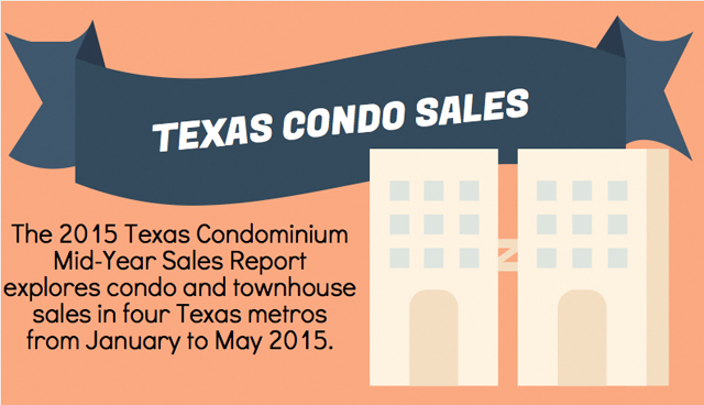 Texas Condo Report Mid 2015 Graphic
