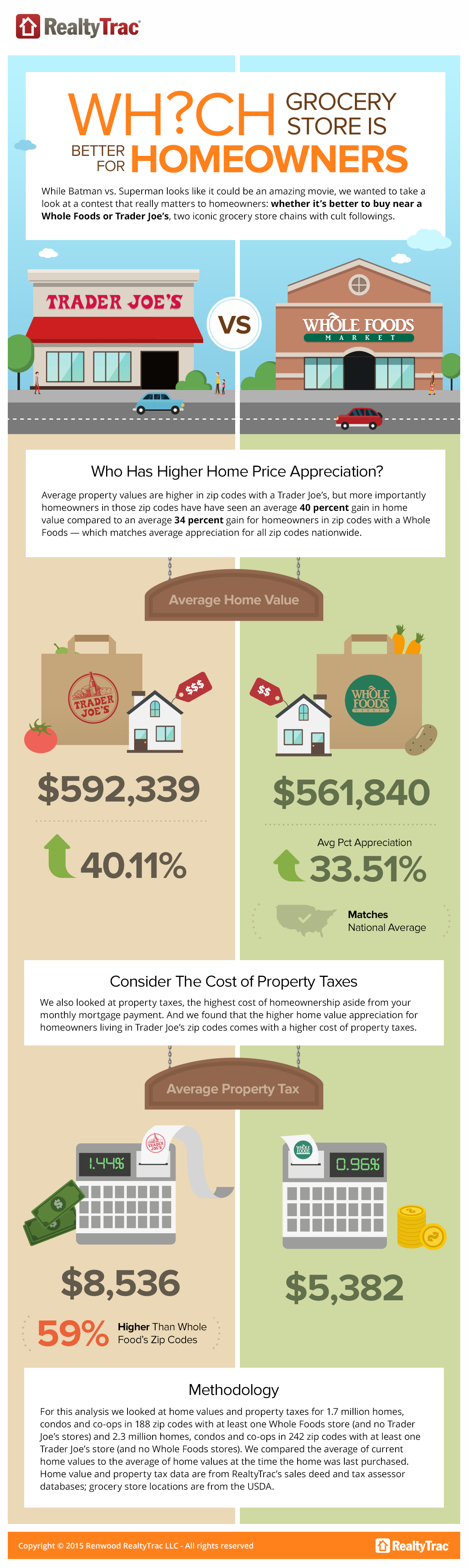 INMAN_infographic_grocery_data