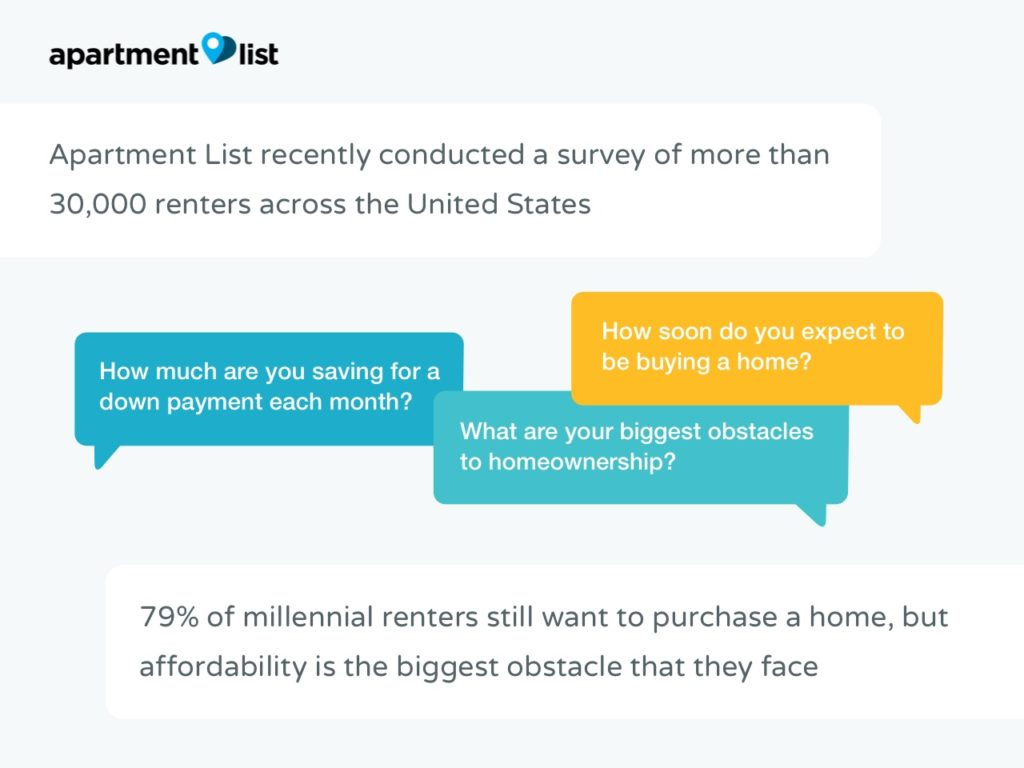 Millennial-Homeownership-Affordability
