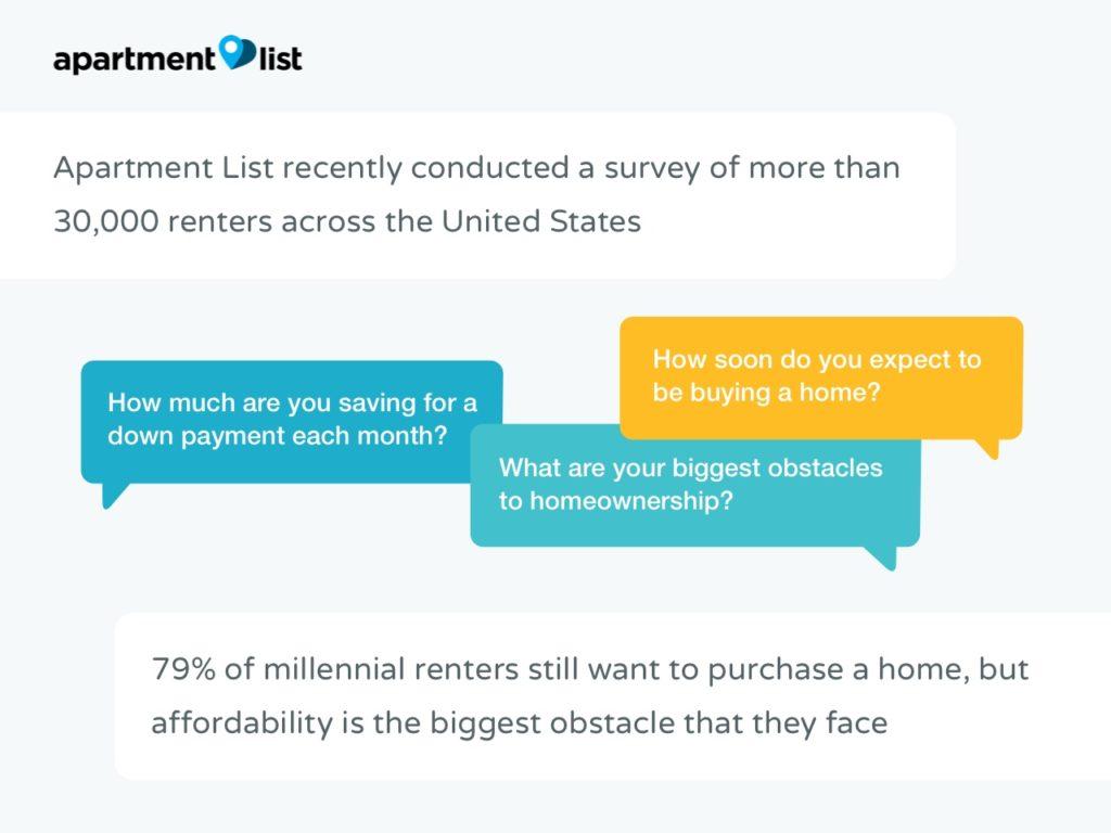 Millennial-Homeownership-Affordability