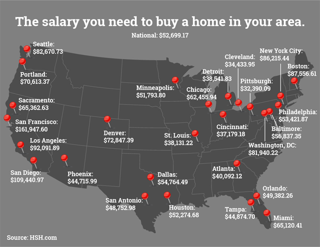 National Salary Map SM