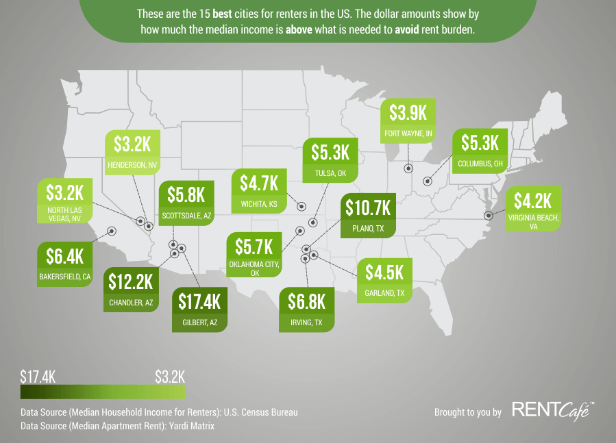 15 best cities for renters market rate apts