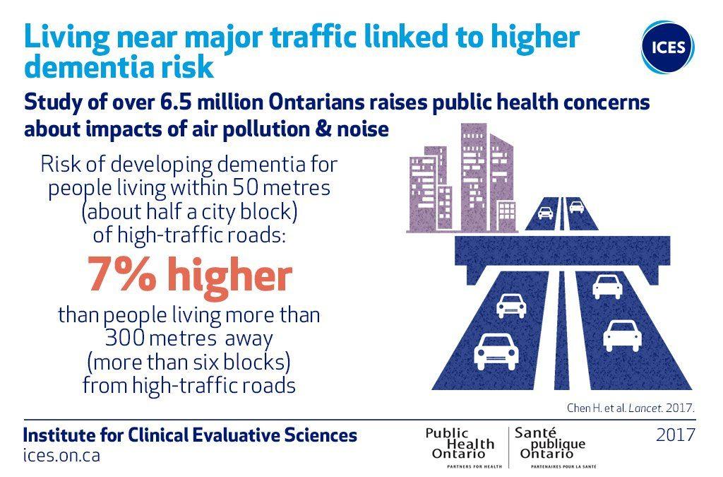 Roadways and Dementia 1