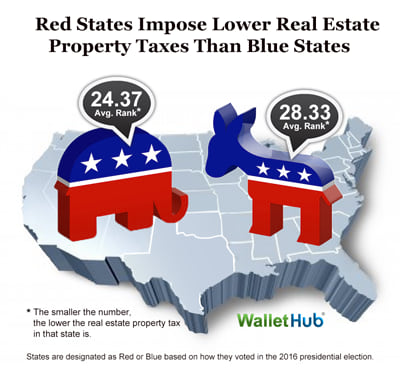 2017-property-taxes-by-state-blue-vs-red-image.png