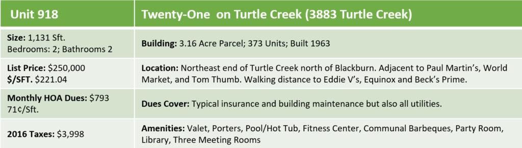 3883 TC Unit 918