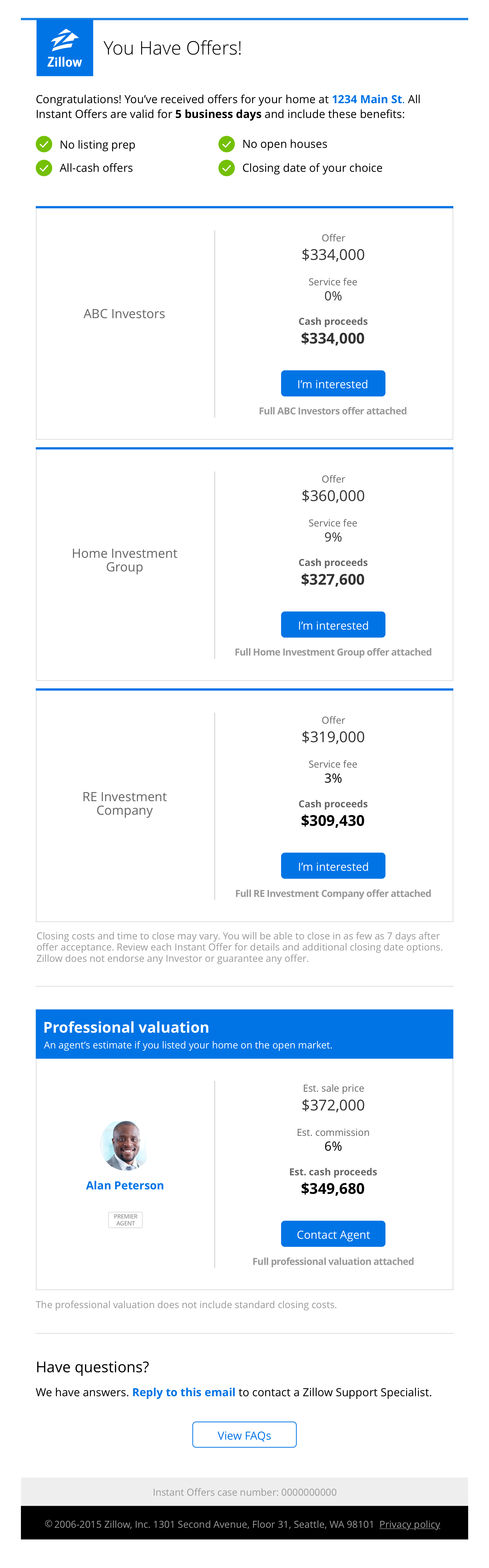 Zillow instant offers how long before we sell houses for Call zillow