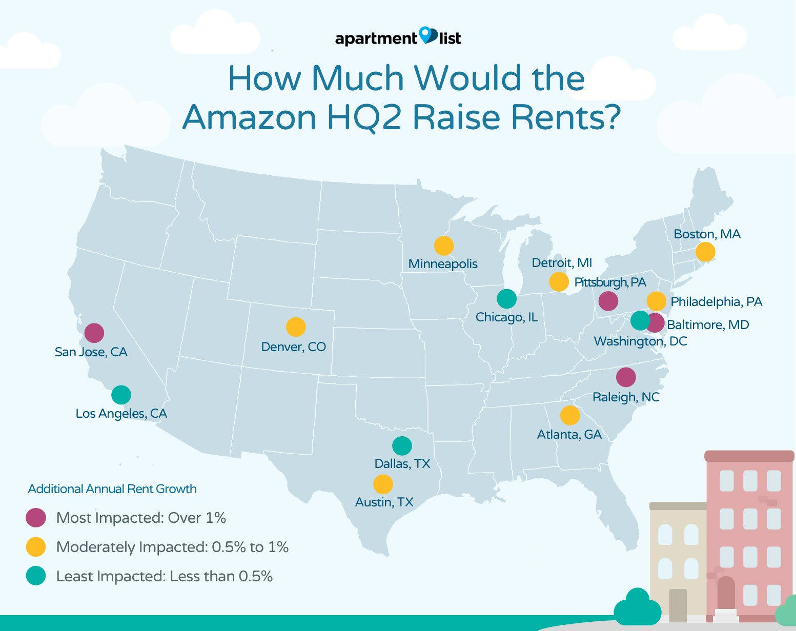 Amazon HQ2 Could Mean Higher Rents For Dallas Area ...