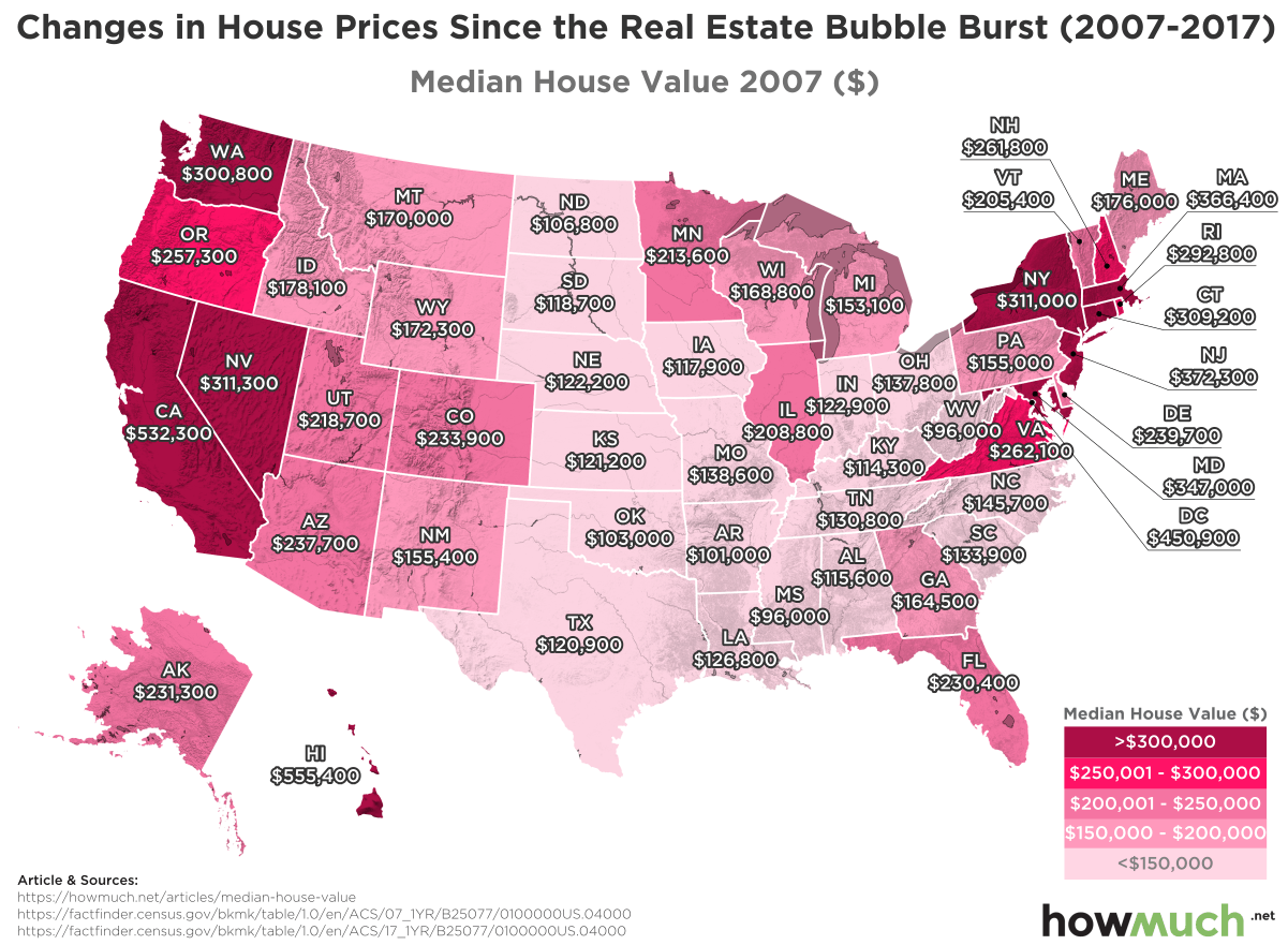 Bubbling In Texas How Did We Fare Post 2007 Bubble