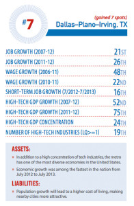 Dallas Milken Report chart