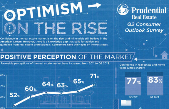 Prudential q2 Optimism infograf